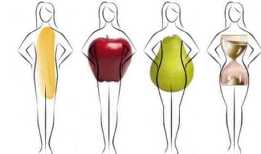 Ποιο φόρεμα ταιριάζει στο σωματότυπό σου;