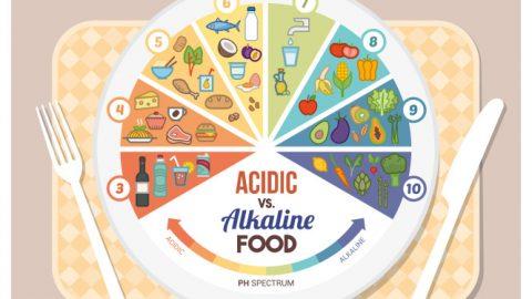 Τι είναι η αλκαλική δίαιτα: Πού βασίζεται και τι να προσέχετε!