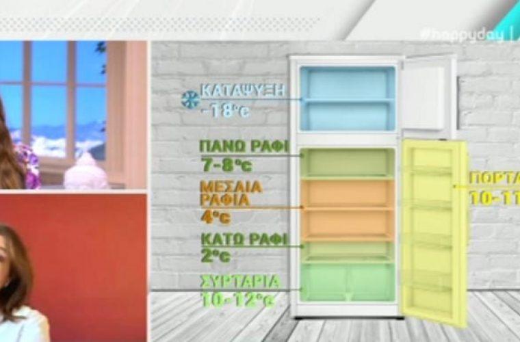 Χρήσιμες συμβουλές από την Αργυρώ Μπαρμπαρίγου: Έτσι τοποθετούμε τα τρόφιμα στο ψυγείο ανάλογα με τη θερμοκρασία που έχει το κάθε σημείο