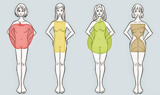 Ταιριάζει σε όλες: 14 γυναίκες με διαφορετικό σωματότυπο βάζουν το ίδιο φόρεμα!